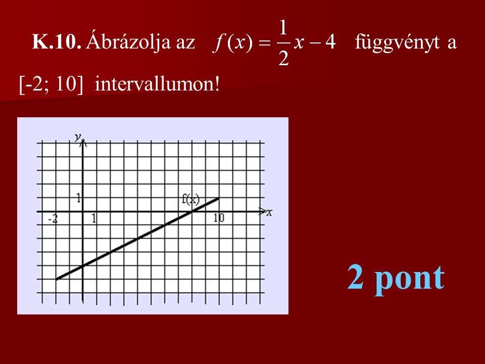 K.10. Ábrázolja az függvényt a [-2; 10] intervallumon! 2 pont